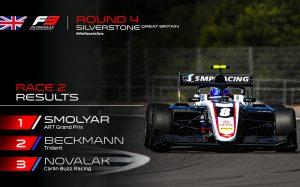 """Презентация машин """"Формулы 1"""" 2021. Aston Martin @ Online"""